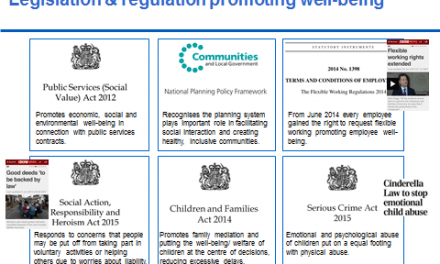 Wellbeing in UK legislation