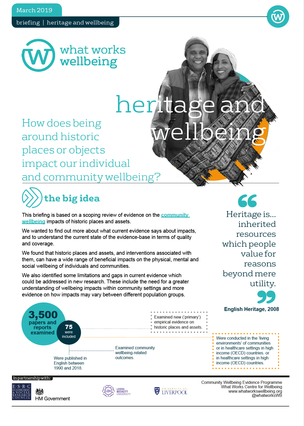 Heritage and  Wellbeing