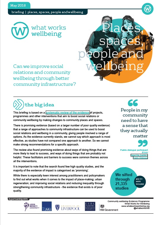 Places, spaces, people and wellbeing