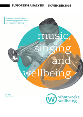 Music, Singing and Wellbeing