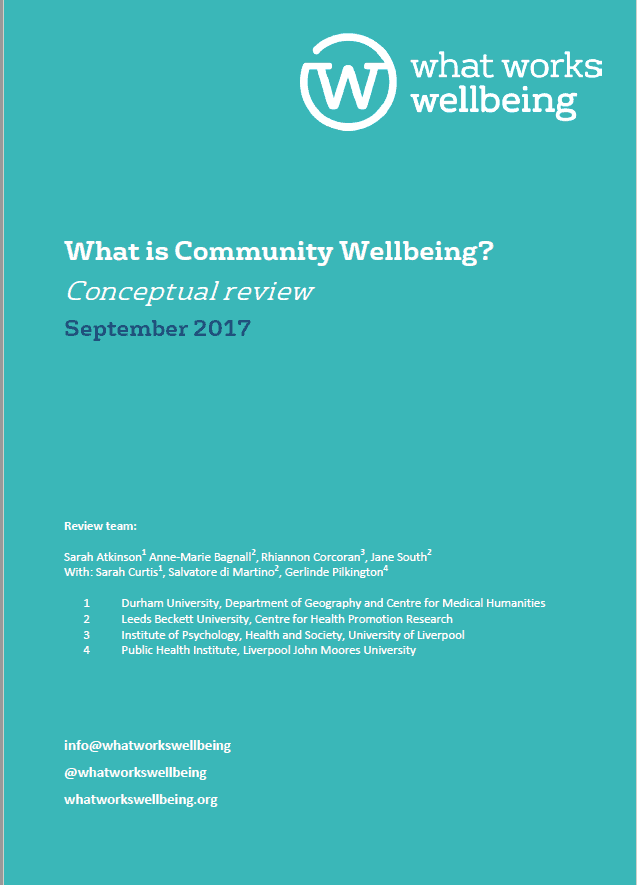 What is Community Wellbeing? Conceptual review