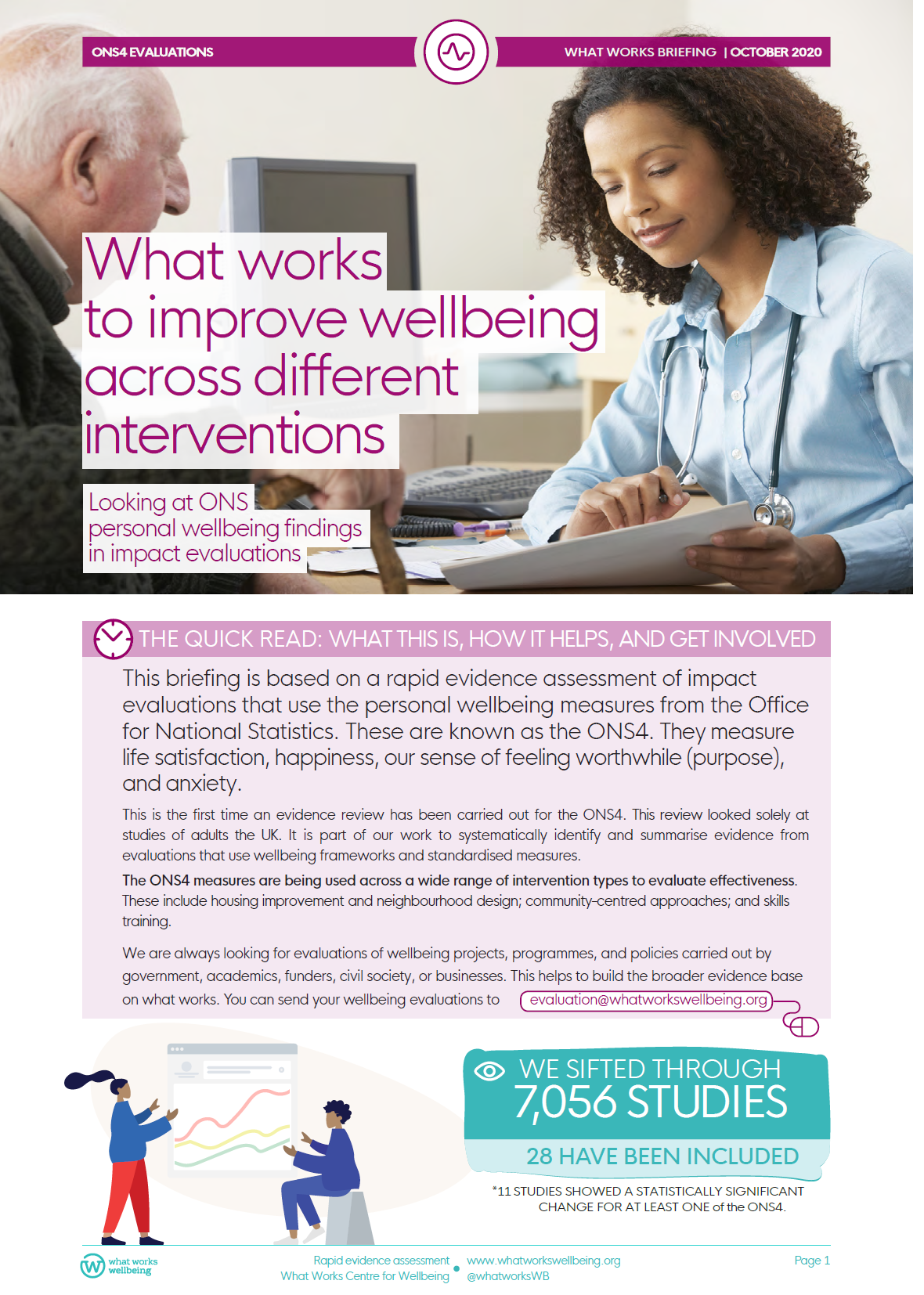 What works to improve wellbeing across different interventions: looking at ONS personal wellbeing findings in impact evaluations