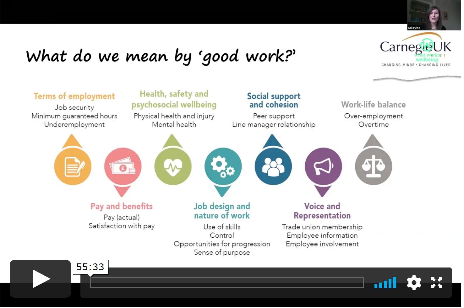 Good Work for Wellbeing in the Coronavirus Economy.