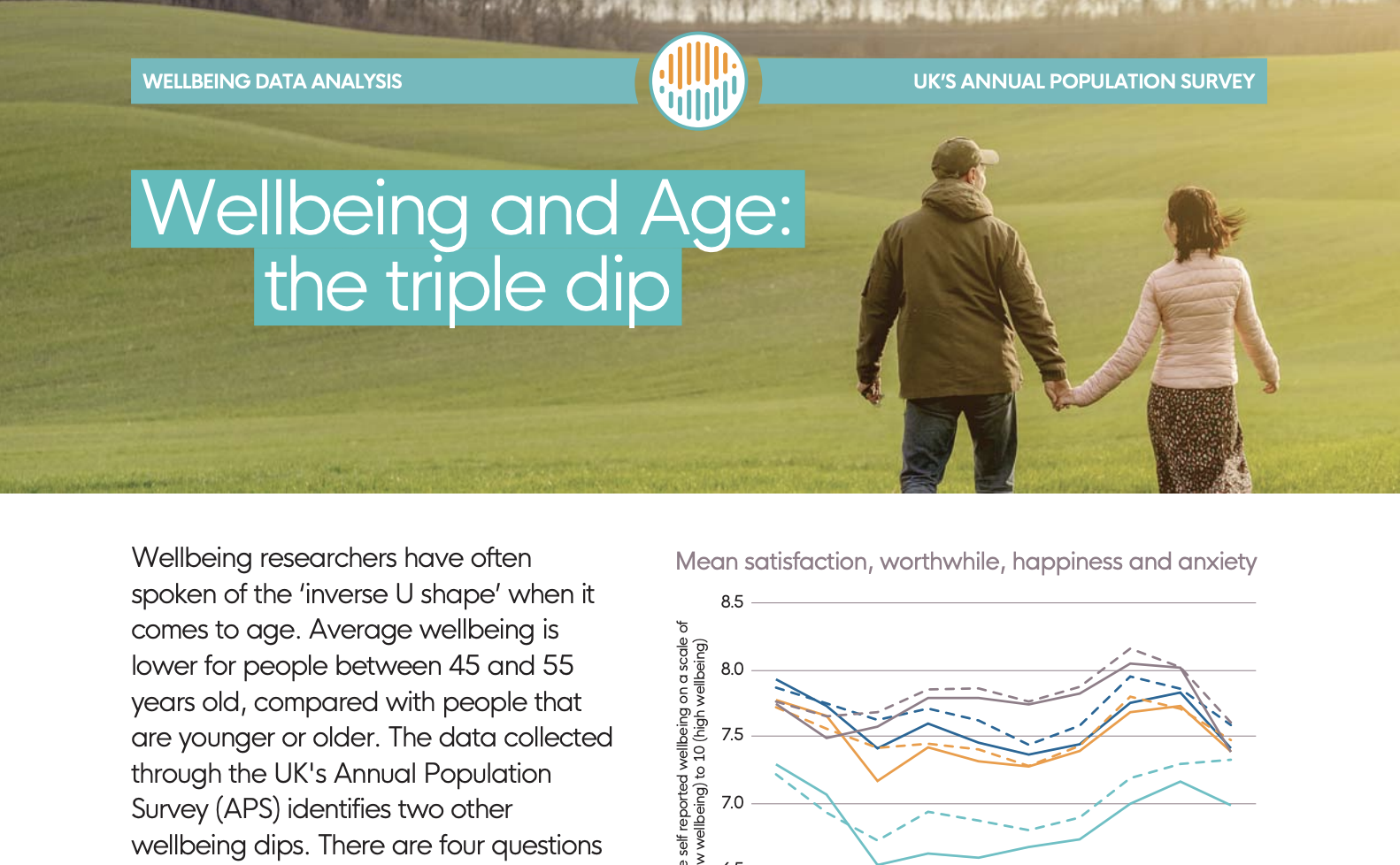 Wellbeing and age: the triple dip