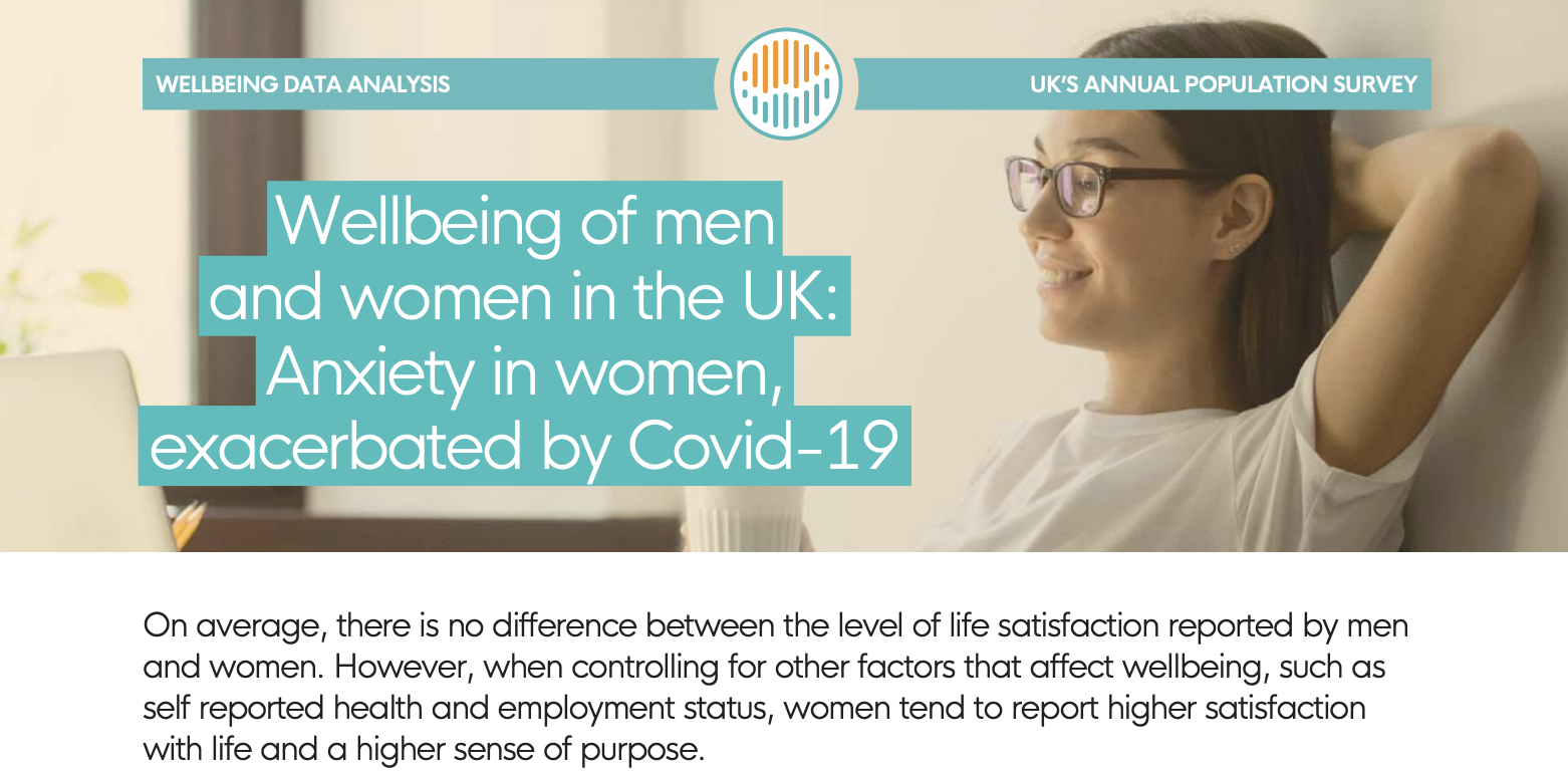 Wellbeing of men and women in the UK: Anxiety in women, exacerbated by Covid-19