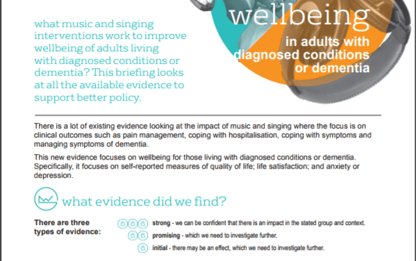 Music, singing and adults with diagnosed conditions