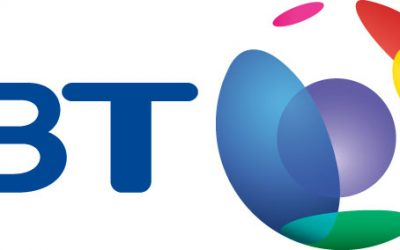 Wellbeing policy at BT