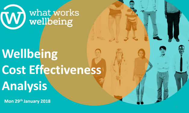 Wellbeing and cost effectiveness course slides