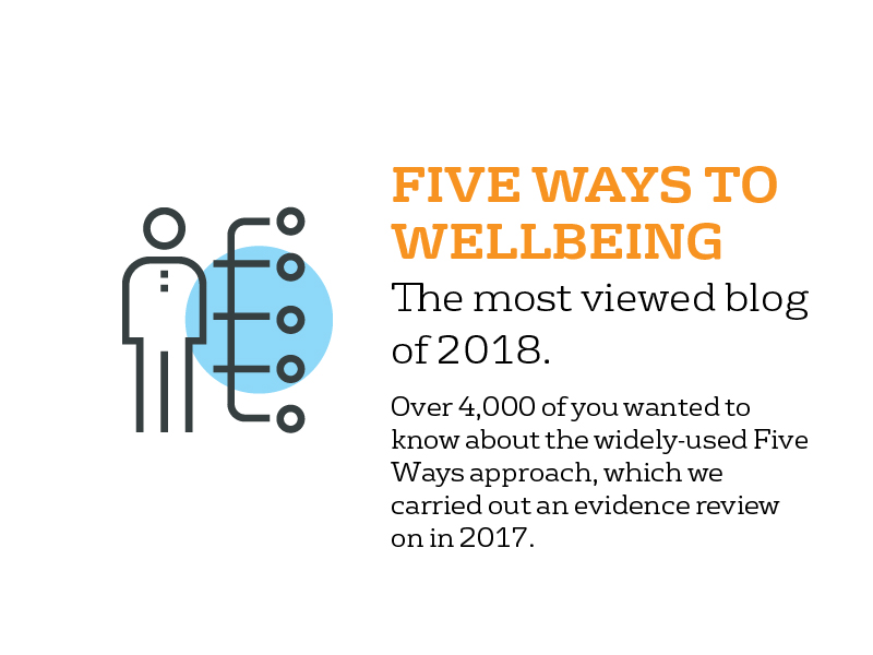 Five ways to wellbeing: The most viewed blog of 2018. Over 4,000 of you wanted to know about the widely-used Five Ways approach, which we carried out an evidence review on in 2017.