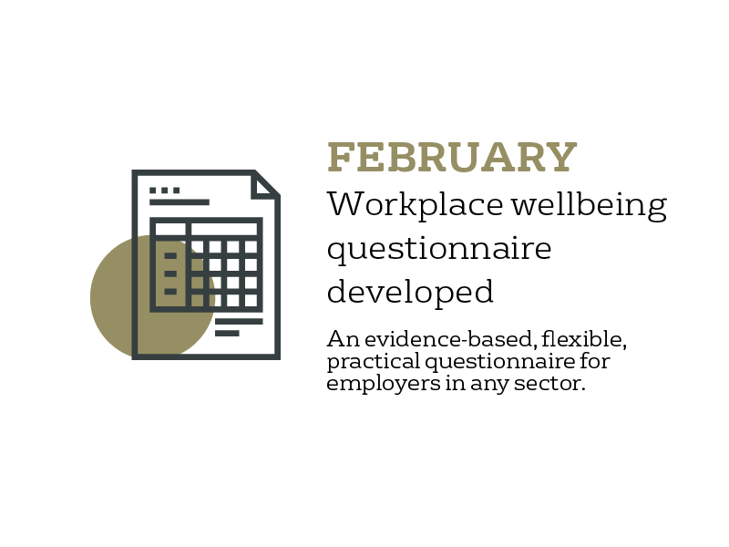 February - workplace wellbeing questionnaire developed: an evidence-based, flexible, practical questionnaire for employers in any sector