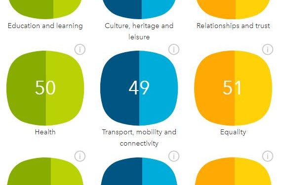 The Co-op Community Wellbeing Index: people, place and relationships